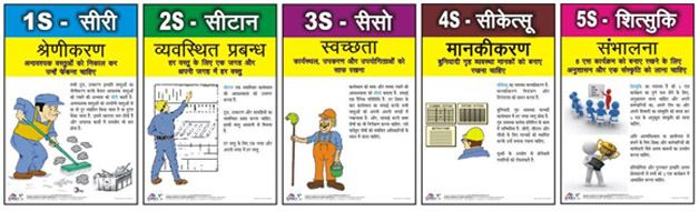 industrial posters in india 5s posters in india safety posters in india quality posters